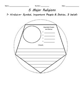The Five Major Religions Dodecahedron- A Research Project