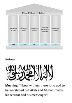 The Five Pillars of Islam Handout
