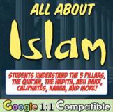 All About Islam | 5 Pillars | Quran | Hadith | Sunni Shia | Abu Bakr | Kaaba