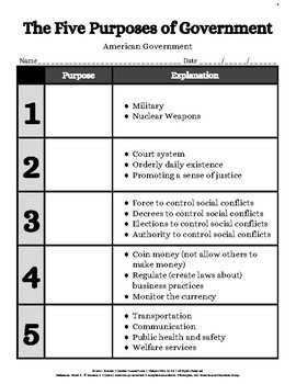 The Five Purposes of Government: Notetaking Guides