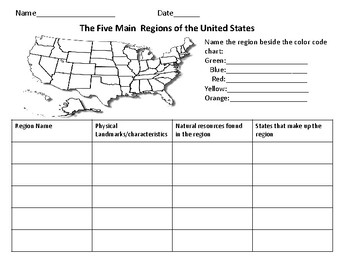 The Five Regions of The United States