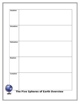 the five spheres of earth split page note taking template