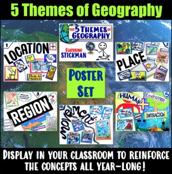 Five Themes of Geography- Student Poster Analysis Activity