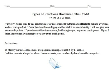 The Five Types of Chemical Reaction Analogy Foldable