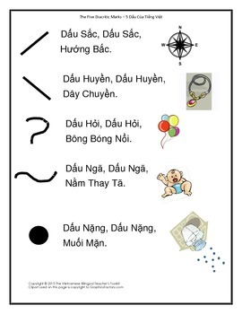 The Five Vietnamese Diacritic Marks - Tones