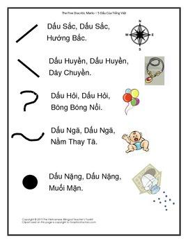 The Five Vietnamese Diacritic Marks - Tones