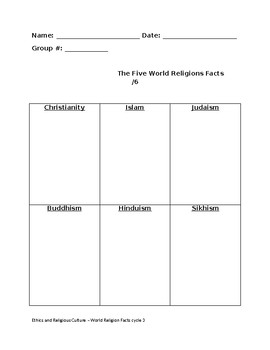 The Five World Religions fact sheet