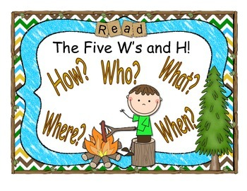 The Five W's and H!(Camp Theme Posters)