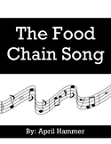 The Food Chain Song: Herbivores, Carnivores, & Omnivores