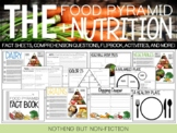 The Food Pyramid + Nutrition