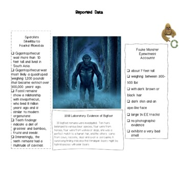 Bigfoot and The Fouke Monster: Science or Hoax?