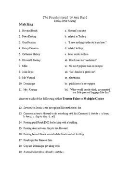 The Fountainhead Book 1 Reading Check Test/Quiz