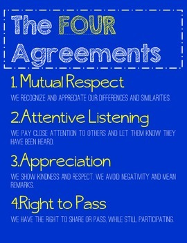 The Four Agreements: Tribes Poster (Blue)