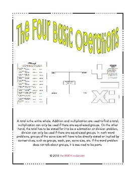 The Four Basic Operations - Reading Comprehension in Math Word Problems