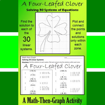 St. Patrick's Day - A Four-Leafed Clover - Math-Then-Graph