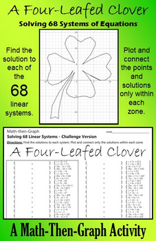 St.Patrick's Day - A Four-Leafed Clover - Math-Then-Graph