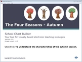The Four Seasons: Autumn