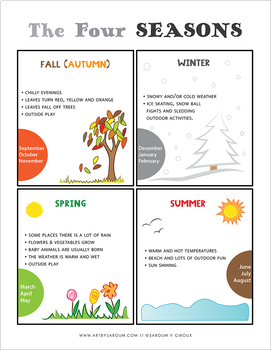 The Four Seasons Flash Cards