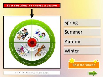 The Four Seasons (Interactive presentation)
