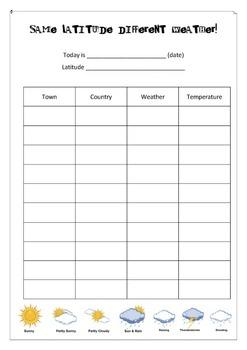 The Four Seasons Lesson plan (free)