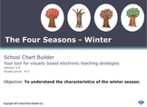 The Four Seasons: Winter