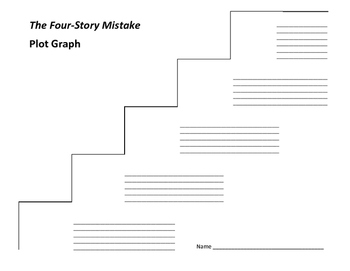 The Four-Story Mistake Plot Graph - Elizabeth Enright (The Melendy Family, #2)