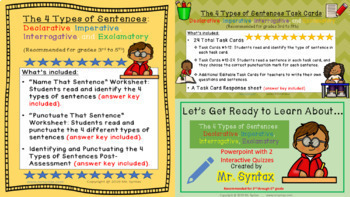 The Four Types of Sentences Bundle for Grades 3 to 5