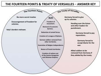 The Fourteen Points & Treaty of Versailles - Organizer