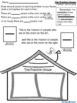 The Fraction House -  fractions of a group