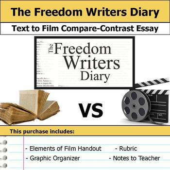 The Freedom Writers Diary Unit Bundle