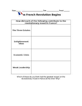 The French Revolution Begins Graphic Organizer