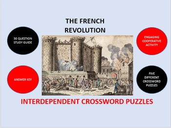 The French Revolution: Interdependent Crossword Puzzles Activity