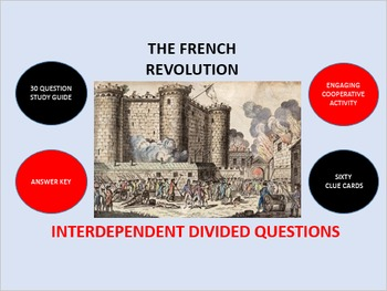 The French Revolution: Interdependent Divided Questions Activity