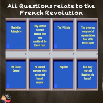 The French Revolution JeoparTy Review Game (World History)