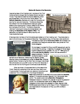 The French Revolution: Jigsaw/Station Lesson Activity