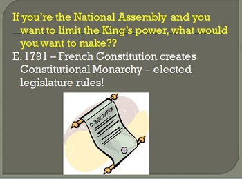 The French Revolution - Radical Stage Lesson Plan Debate Activity