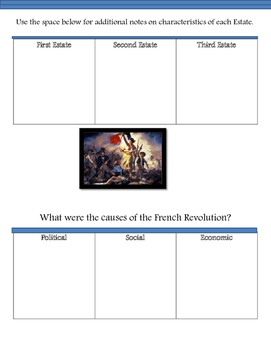 The French Revolution graphic organizer