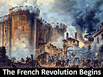 The French Revolution Power Point with Printable Notes & Worksheet