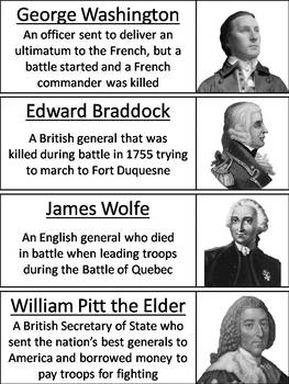 French and Indian War Word Wall Cards (Seven Year's War)