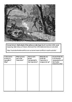The Frontier Massacres - Interactive Q's & Source Analysis. Year 9 Humanities.