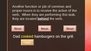 The Function and Use of Nouns (Common and Proper)