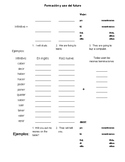 The Future/El Futuro Verb Tense Rules/Notes Pages
