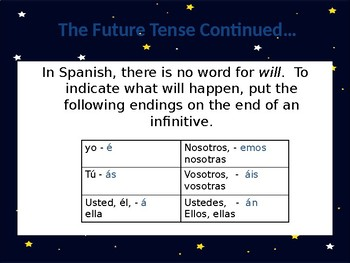 The Future Tense in Spanish:  Space Race Game