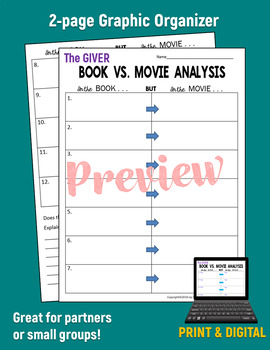 The GIVER Book vs. Movie Comparison Analysis