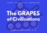The GRAPES of Civilizations