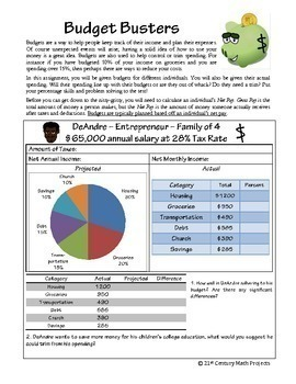 Game of Life - Financial Literacy - Math Project ...