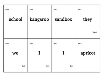 The Game of Sentences - Grammar Game