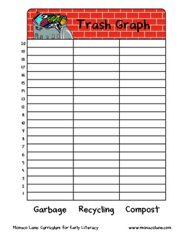 """The Garbage Can"" Homework Kit for Kindergarten (Set A #3 of 10)"