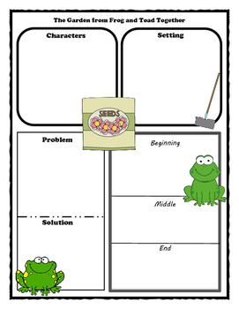 The Garden from Frog and Toad Together Story Map - Graphic Organizer