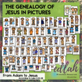 The Genealogy of Jesus in pictures - According to Luke 3